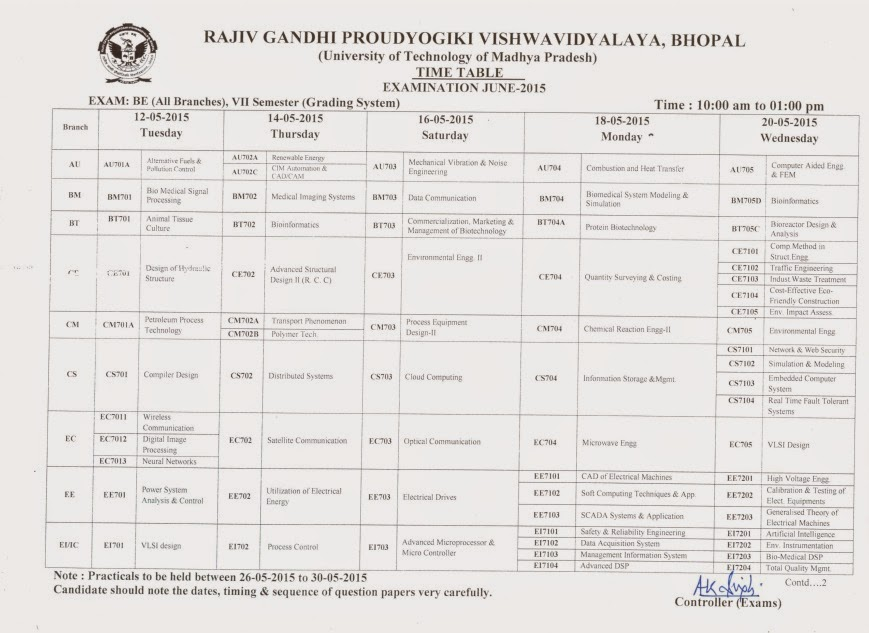 Rgpv b e 7th sem grading exam time table 2015 rgpv for Rtu time table 4 th sem 2015