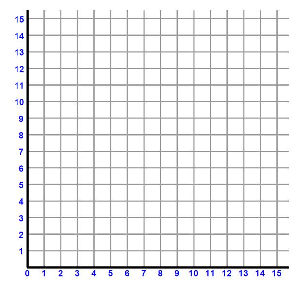 Graphing Ordered Pairs Worksheet – Ordered Pairs Worksheet