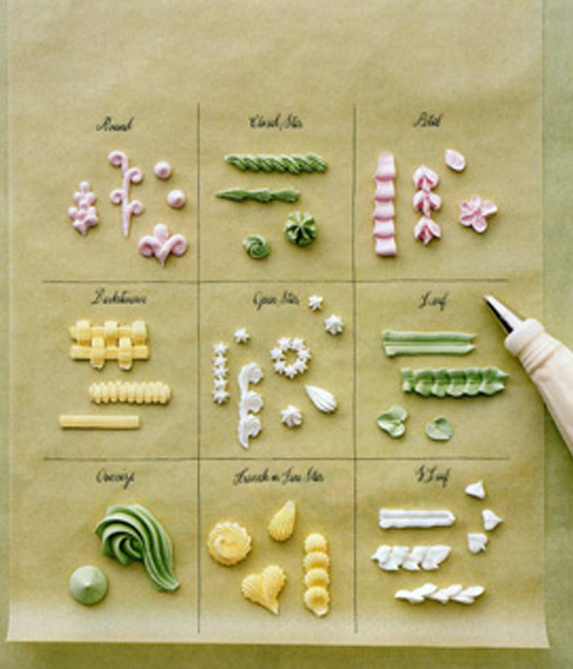 Cake Decorating Techniques Names : Tartas, Galletas Decoradas y Cupcakes: Decoracion Mangas y ...