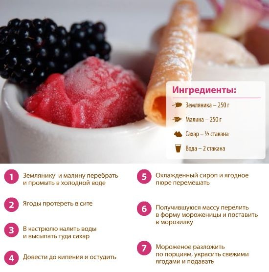 Кулинарные рецепты домашних условиях