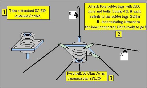 antenna design for fm transmitte fm transmitter circuit diagram rh fmradio transmitter blogspot com Outside FM Radio Antennas DIY FM Antenna Design