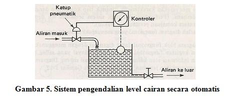 Pengertian sistem kendali my sweet home besaran atau variabel yang dikendalikan biasanya besaran ini dalam diagram kotak disebut process variable pv level fluida pada bejana pada gambar 4 ccuart Gallery