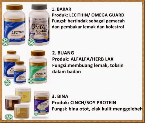 ESP,Herb-lax, Lecithin, Alfalfa, Cinch, omega guard