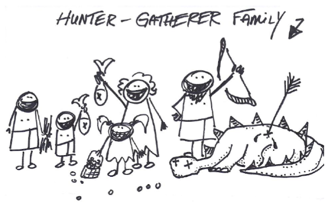 A family of hunter-gatherers