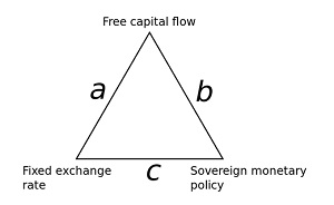 Sistem nilai tukar mata uang