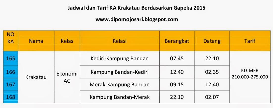 Jadwal dan Harga Tiket KA Krakatau Berdasarkan Gapeka Terbaru April