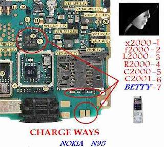 nokia n95 not charging