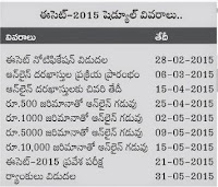 Telangana ECET Notification  2015 Apply Online