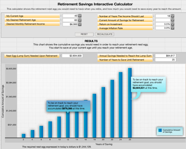 The Retirement Calculator - CPF Board of Singapore