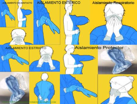 Aislamiento intrahospitalario diciembre 2012 for Aislamiento tejados tipos
