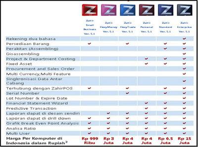 contoh Software Akuntansi Laporan Keuangan Terbaik