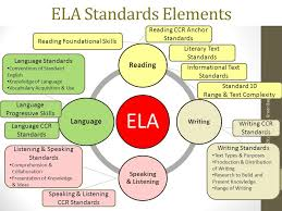 ELA Standards Elements