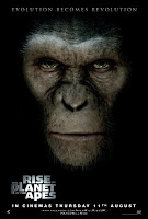 Cuộc Nổi Dậy Của Loài Khỉ - Rise Of The Planet Of The Apes