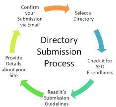 directory-submission-sites-list-2013