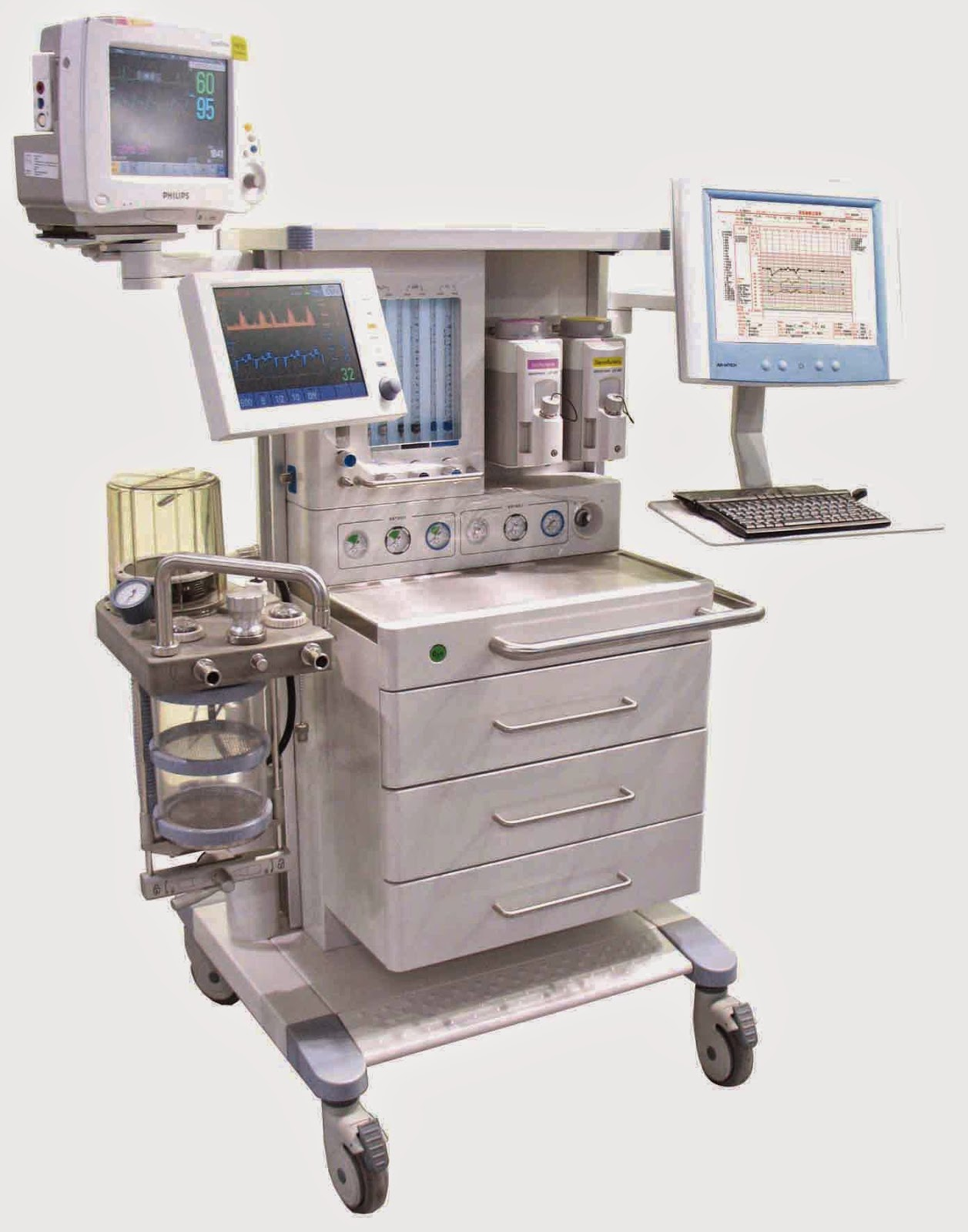 medicare electronics: significance of ventilators machine in medical