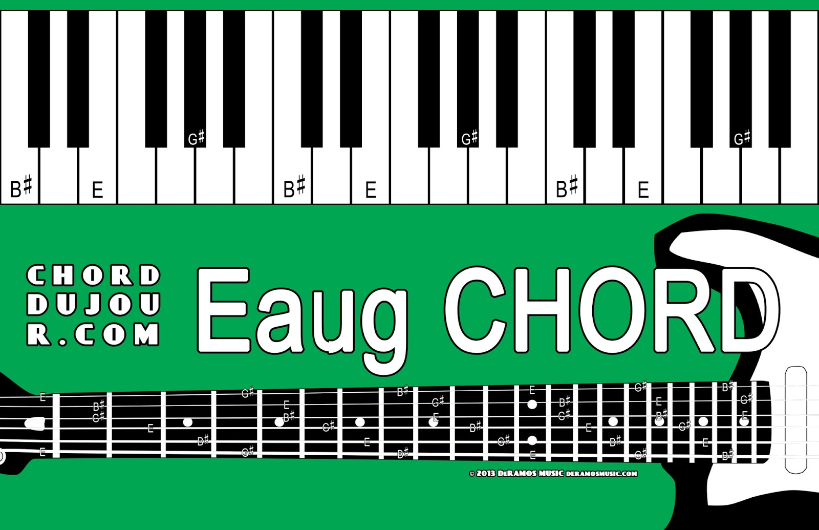 Chord Du Jour Dictionary Eaug Chord