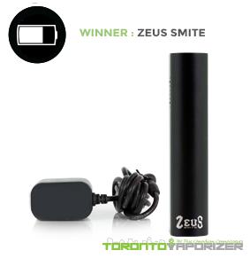 Battery Life Winner - Smite