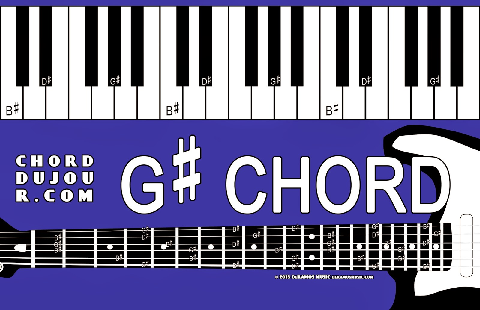 Chord du jour dictionary g chord if youre looking for a simpler g sharp major chord for the guitar check out this entry from august 2007 hexwebz Gallery