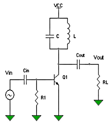 basic schematic Class C power amplifier