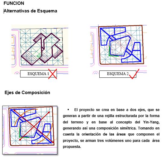 Pautas De Dise O Webquest Partido Arquitect Nico