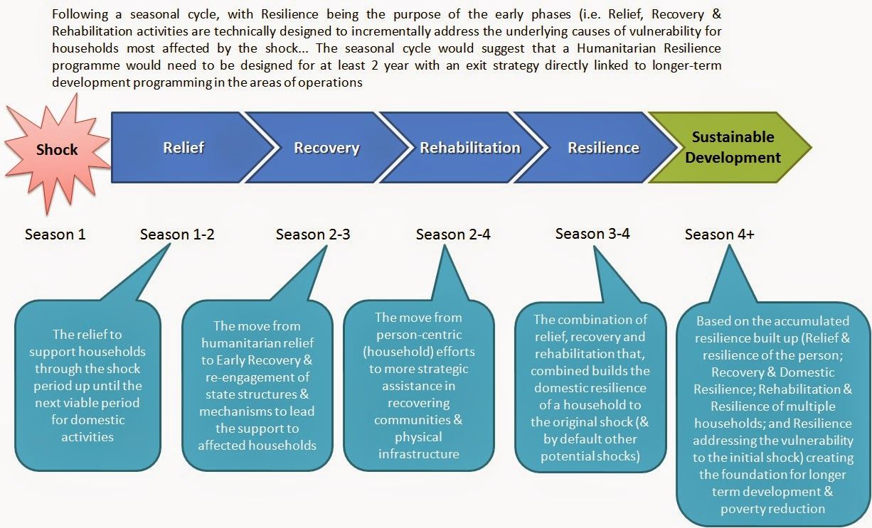 theory of resilience University student success, resilience and well-being is a comprehensive resource to help university students and staff to care for and enhance the psychological and academic success of today's university students.