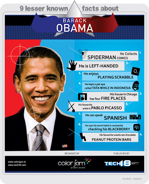 9 unknown facts about barack obama  infographics