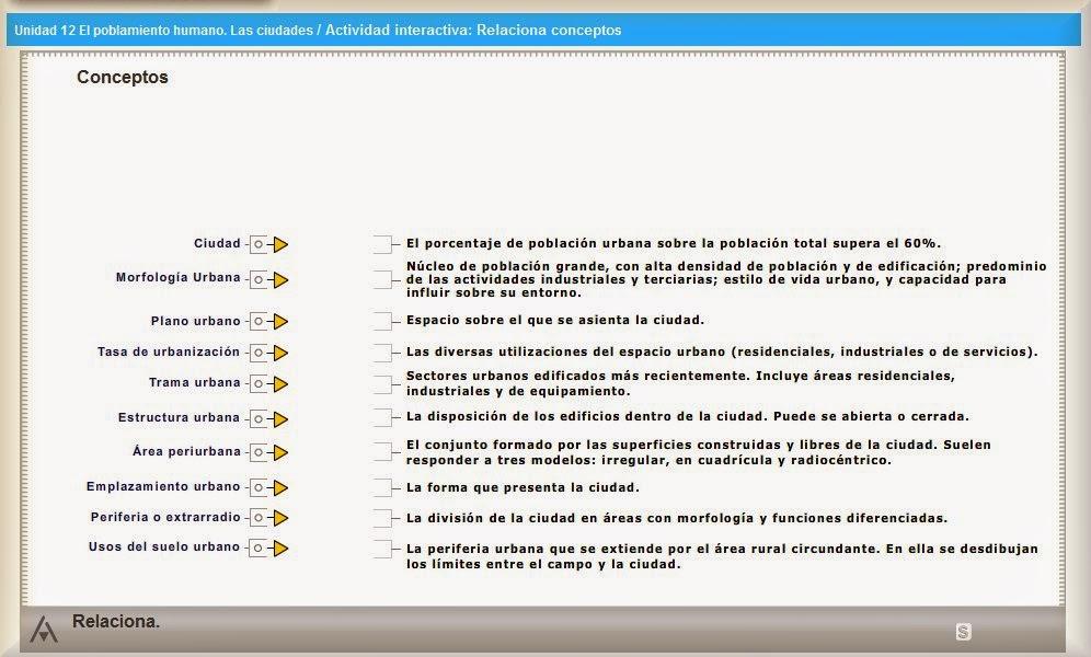 http://www.edistribucion.es/anayaeducacion/8430353/u12/aa_12_fin_02_conceptos/index.html