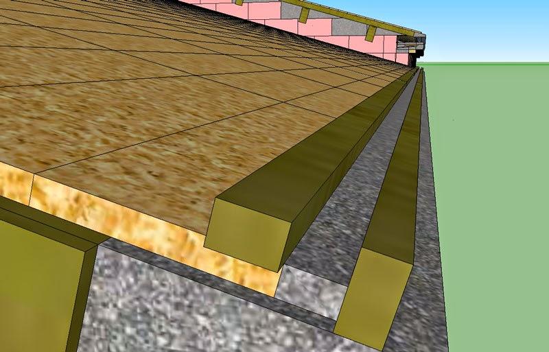 Installation climatisation gainable refaire sa toiture for Refaire sa pelouse prix