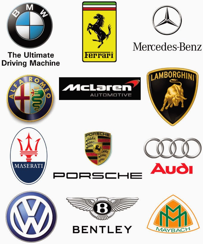 Car Emblems The Ultimate Guide to Automotive Logos