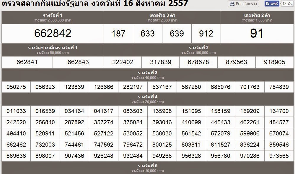 Thai Lottery Live Result 16-08-2014