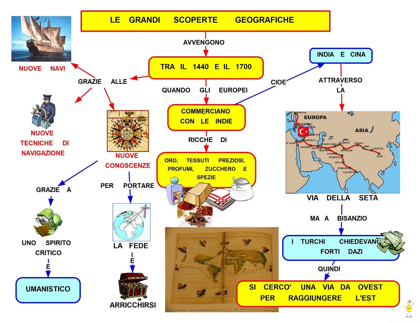 Le Scoperte Geografiche Lessons Tes Teach