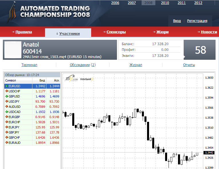 Trik trading binary options for a living