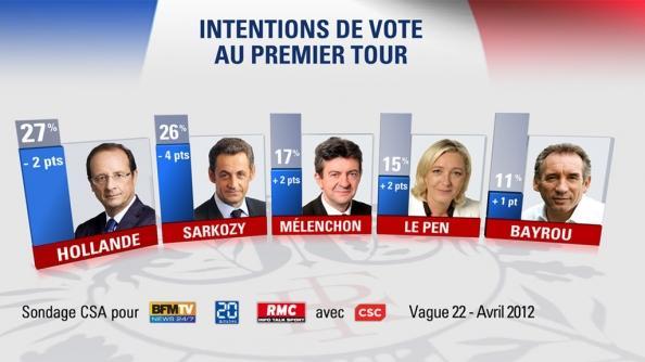 Elecciones en Francia y Grecia Media--image-31993-pmedia-ajust_594