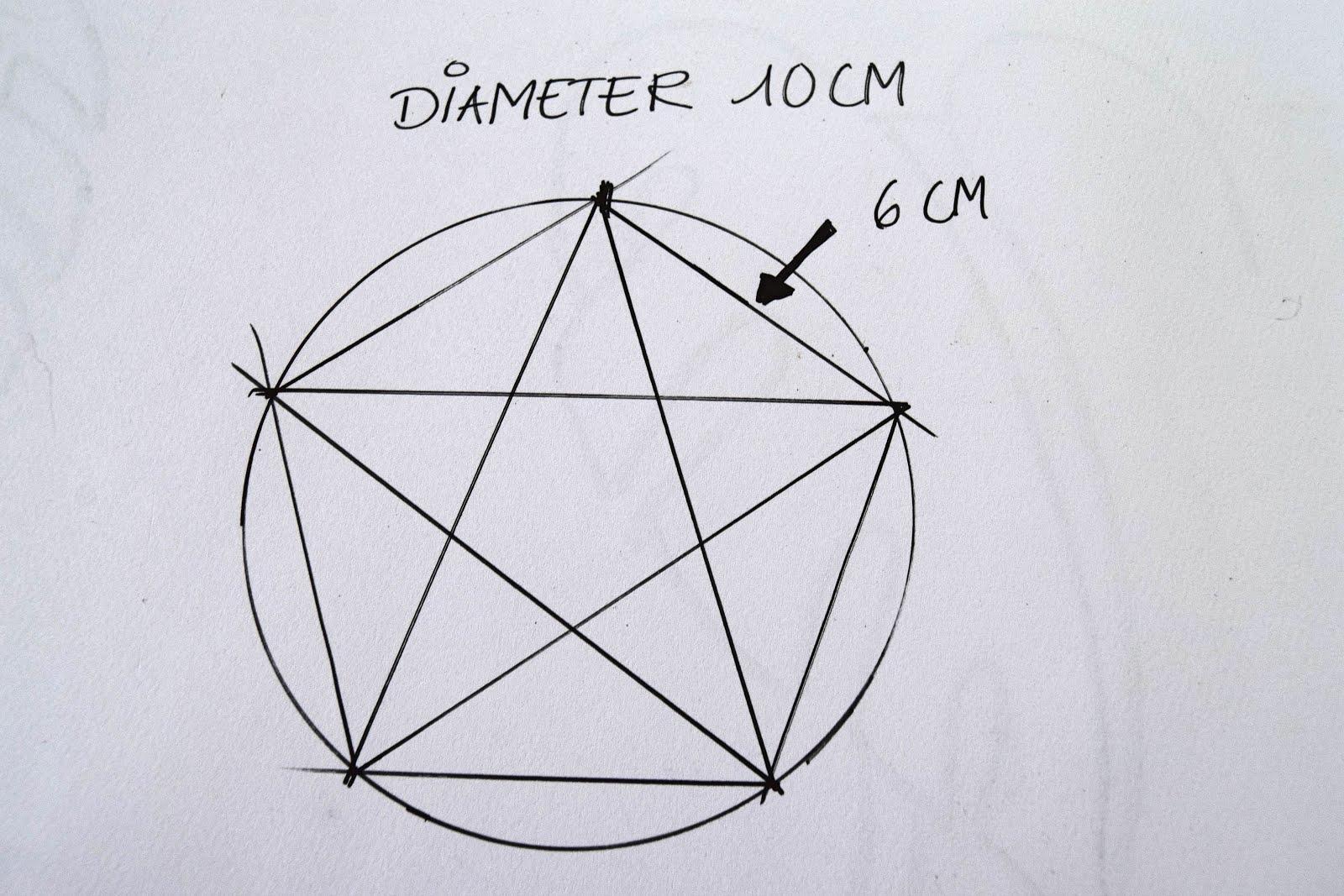 Guide: Sådan konstrueres en stjerne skabelon