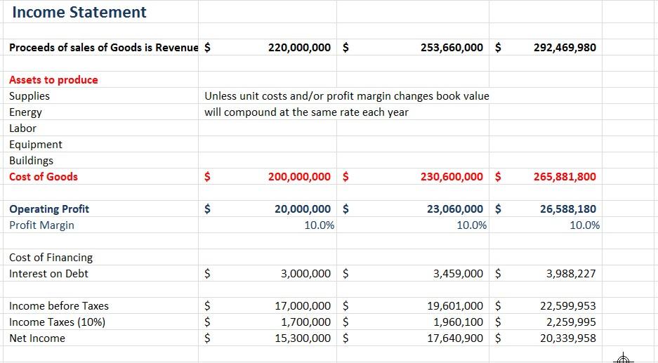 Canadian Diversified Investor June 2012