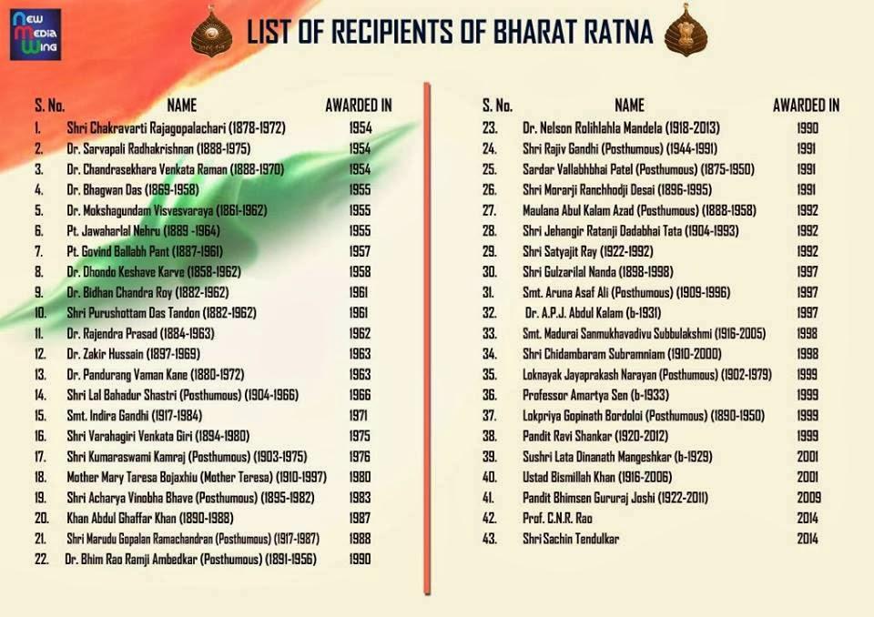 List Of Bharat Ratna Award Winners List Sachin Download