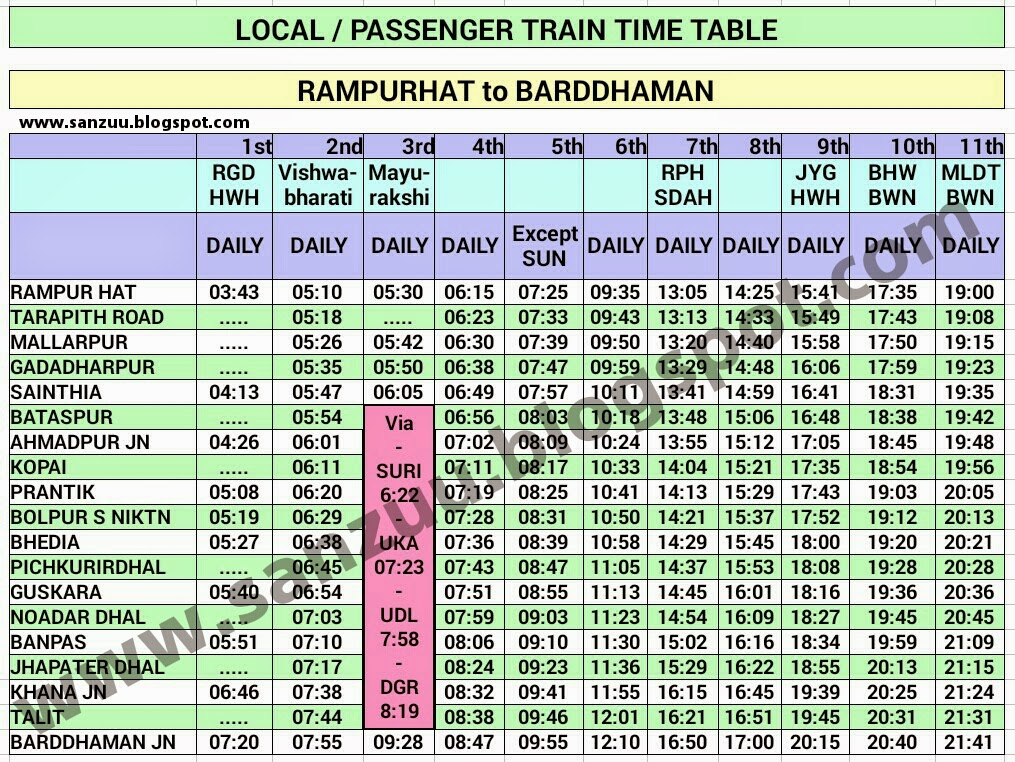 local passenger train time table barddhaman to rampurhat On 12696 train time table