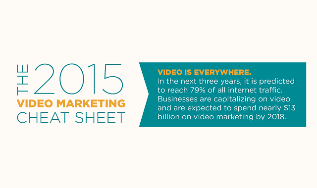 The 2015 Video Marketing Cheat Sheet