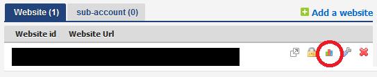Anda klik icon yang diberi lingkaran merah (lihat gambar-nya mas brooo..)