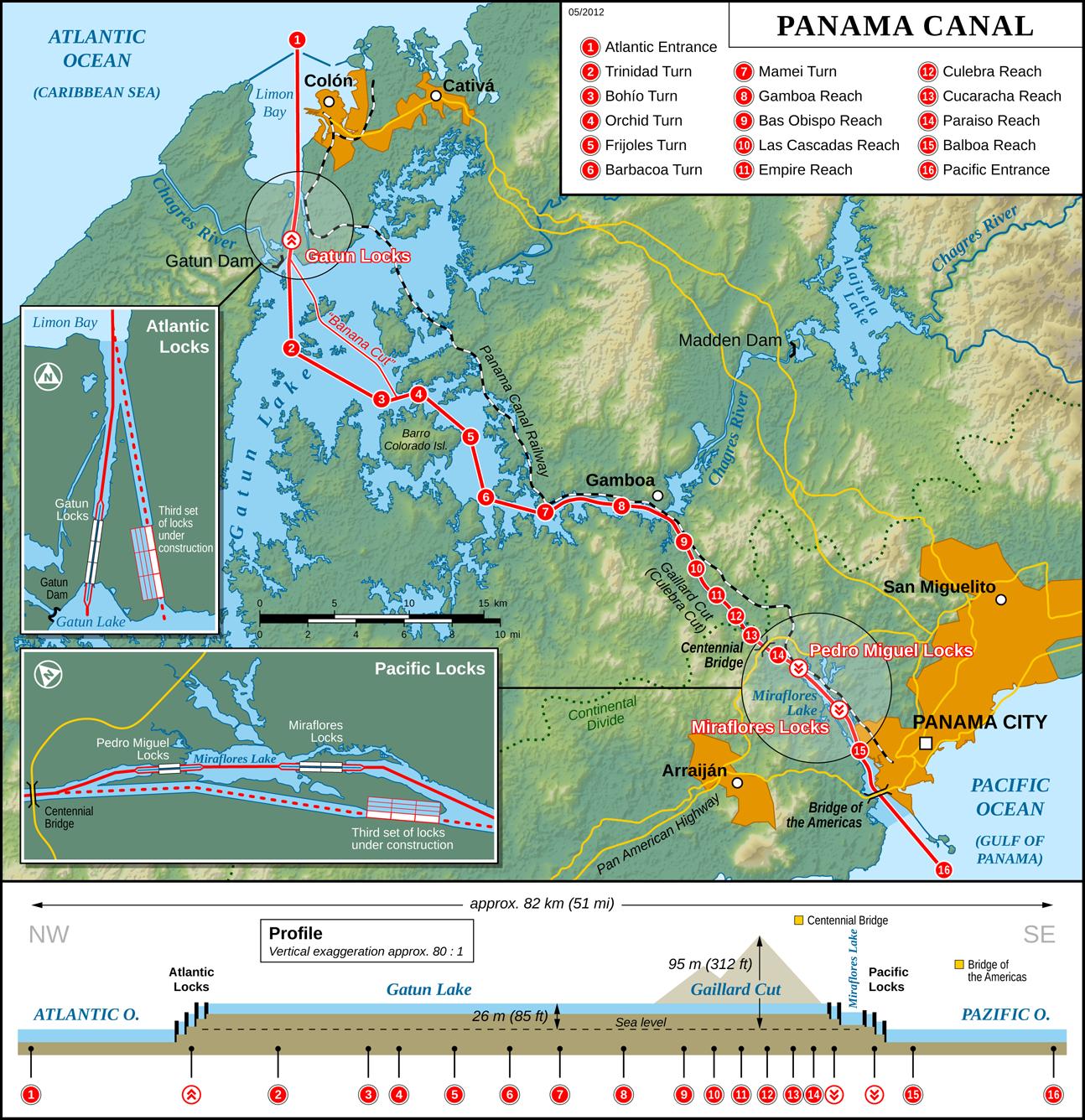 Panama Canal Layout