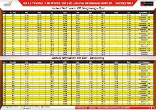 Jadwal Perjalanan KRL Tangerang-Duri & Duri-Tangerang