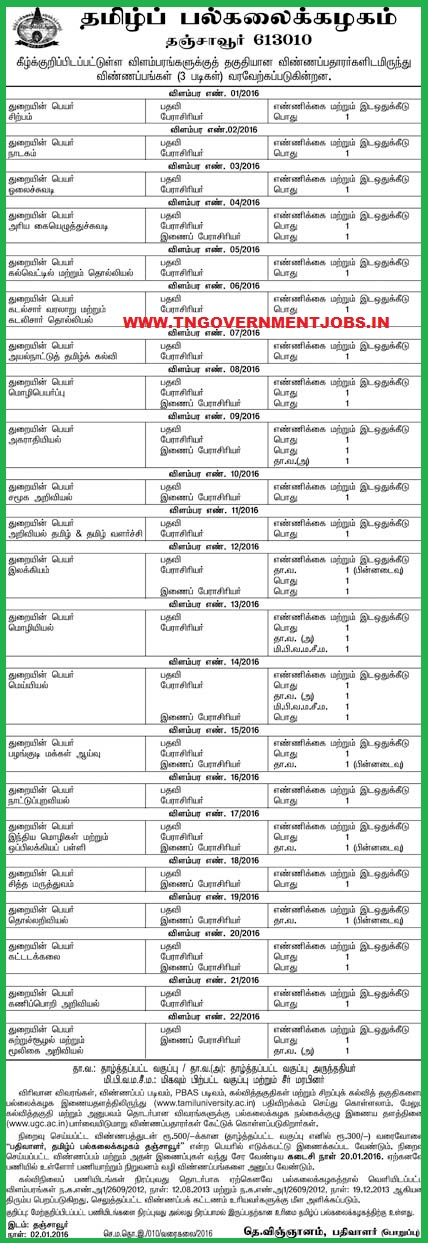 Applications are invited for Professor and Associate Professor Posts in Thanjavur Tamil University (www.tngovernmentjobs.in)