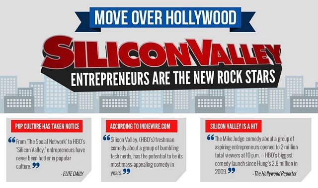 Image: Move Over Hollywood, Silicon Valley Entrepreneurs Are The New Rock Stars #infographic