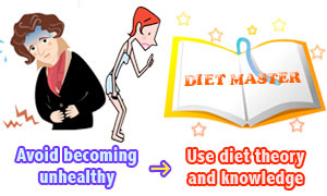 to avoid becoming unhealthy, use diet theory and knowledge.