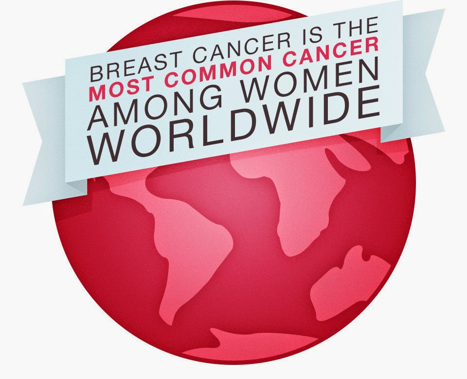 http://www.nationalbreastcancer.org/breast-cancer-facts
