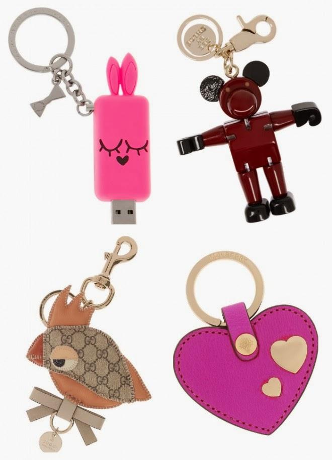 http://www.boska.pl/trendy-i-shopping/2343/Czarujace-breloczki-do-kluczy-czaszka-malpka-serduszko.html#galleryimage