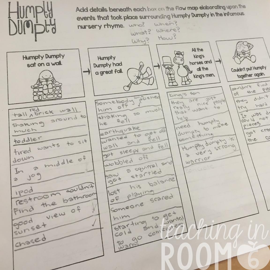 Nursery Rhymes and Details in Writing | Teaching in Room 6 | Bloglovin\'