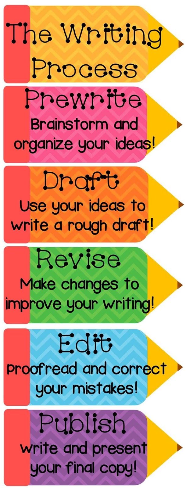 the writing process for kids If you are just joining us, we have been talking about how writing can seem so overwhelming for some kids however, with a plan those same kids can succeed at.