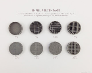 Examples ranging from 0% to 100% of 3d printed infill