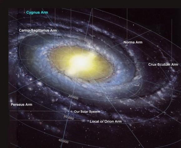 The Nyr'ai Milky-way-earth-location-580x474
